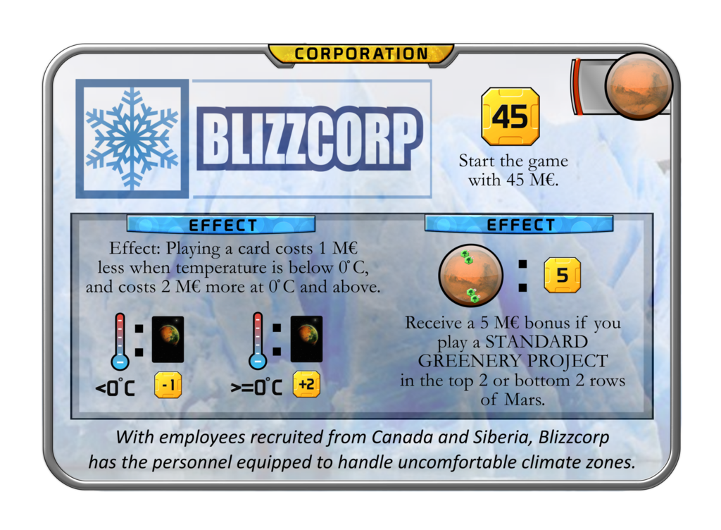 Blizzcorp.png