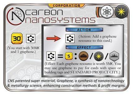 CarbonNanosystems.jpg